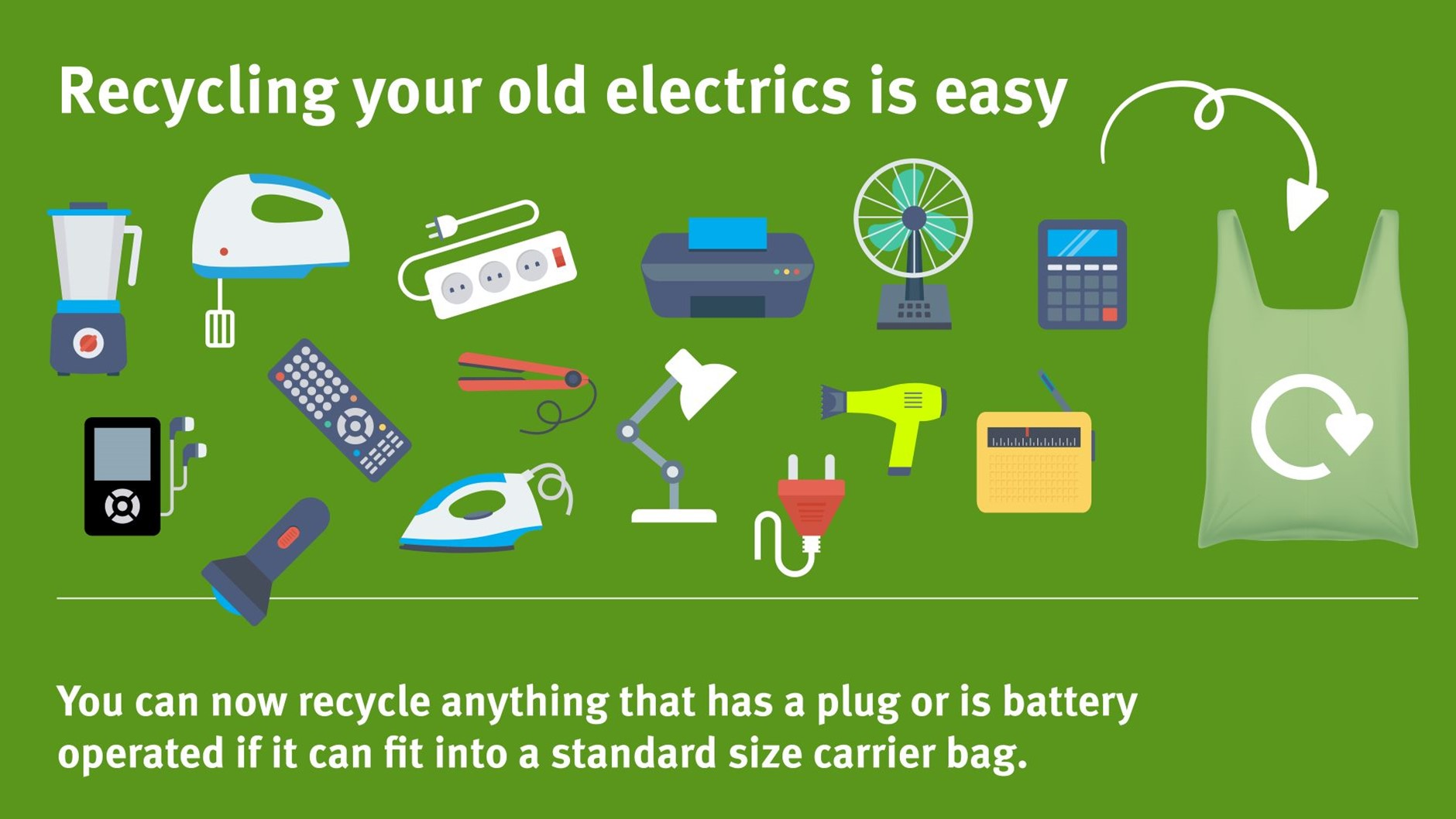 Recycling electric items